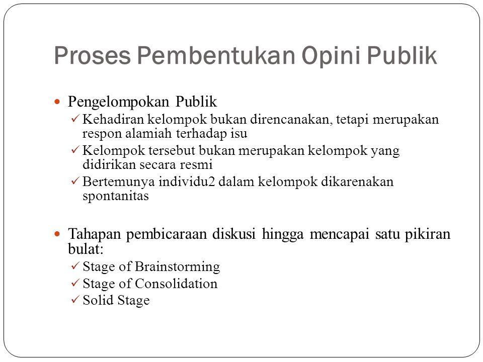Proses Pembentukan Opini Publik Pengelompokan Publik Kehadiran kelompok bukan direncanakan, tetapi merupakan respon alamiah terhadap isu Kelompok ters