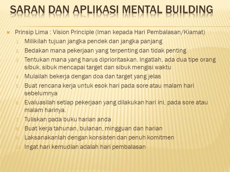  Prinsip Lima : Vision Principle (Iman kepada Hari Pembalasan/Kiamat) 1. Milikilah tujuan jangka pendek dan jangka panjang 2. Bedakan mana pekerjaan