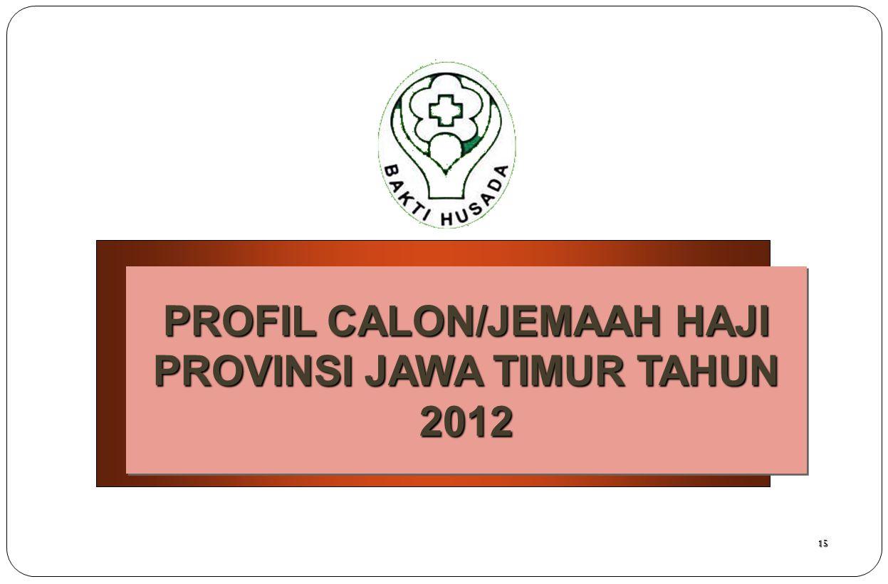 15 PROFIL CALON/JEMAAH HAJI PROVINSI JAWA TIMUR TAHUN 2012