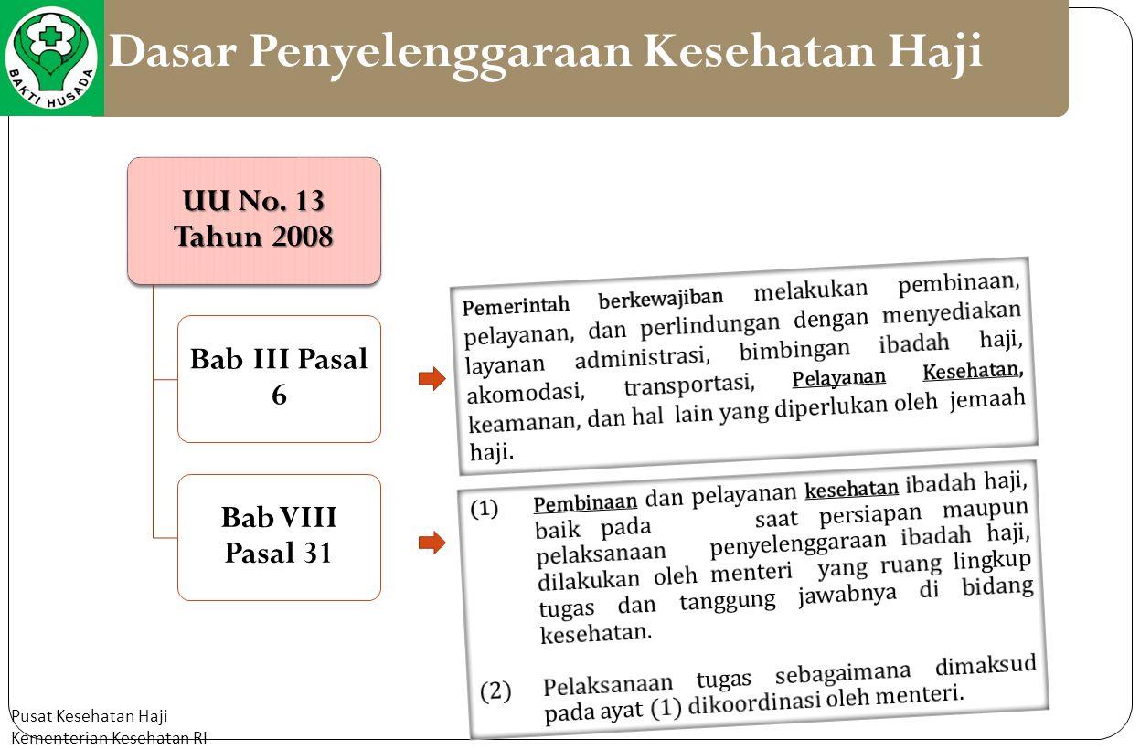 Pusat Kesehatan Haji Kementerian Kesehatan RI Posisi Kesehatan Haji PASAL 47 Upaya kesehatan diselenggarakan dalam bentuk kegiatan dengan pendekatan promotif, preventif, kuratif, dan rehabilitatif yang dilaksanakan secara terpadu, menyeluruh, dan berkesinambungan PASAL 48 Penyelenggaraan upaya kesehatan sebagaimana dimaksud dalam Pasal 47 dilaksanakan melalui kegiatan: a.pelayanan kesehatan; b.pelayanan kesehatan tradisional; c.peningkatan kesehatan dan pencegahan penyakit;...