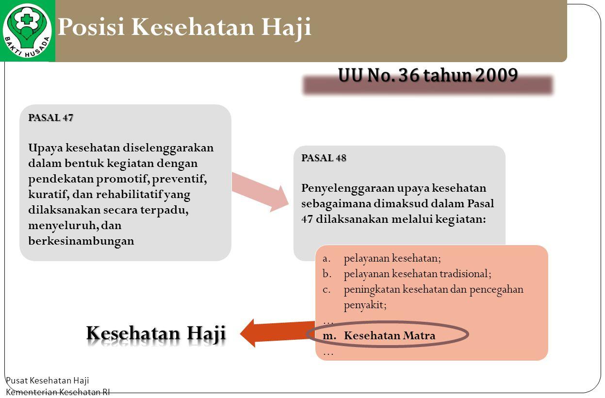 Pusat Kesehatan Haji Kementerian Kesehatan RI Posisi Kesehatan Haji PASAL 47 Upaya kesehatan diselenggarakan dalam bentuk kegiatan dengan pendekatan p