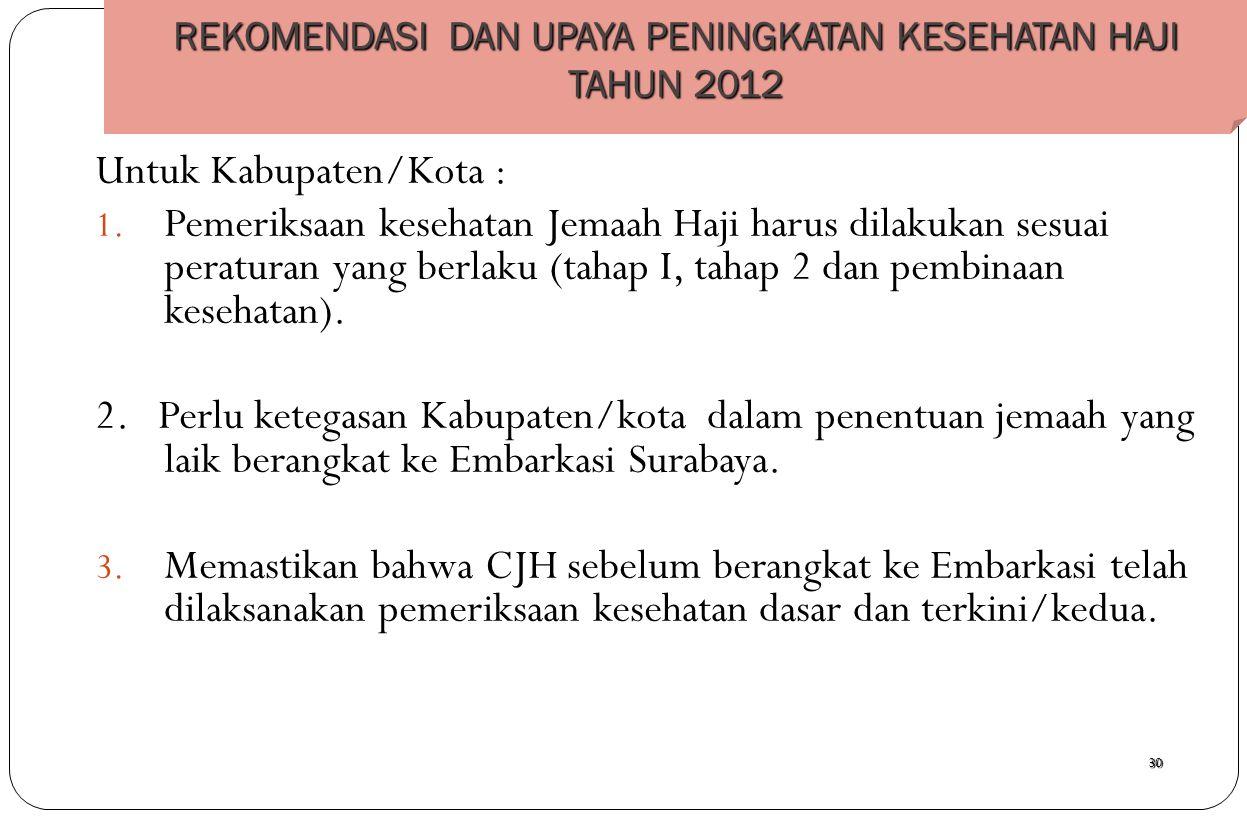 30 REKOMENDASI DAN UPAYA PENINGKATAN KESEHATAN HAJI TAHUN 2012 Untuk Kabupaten/Kota : 1. Pemeriksaan kesehatan Jemaah Haji harus dilakukan sesuai pera