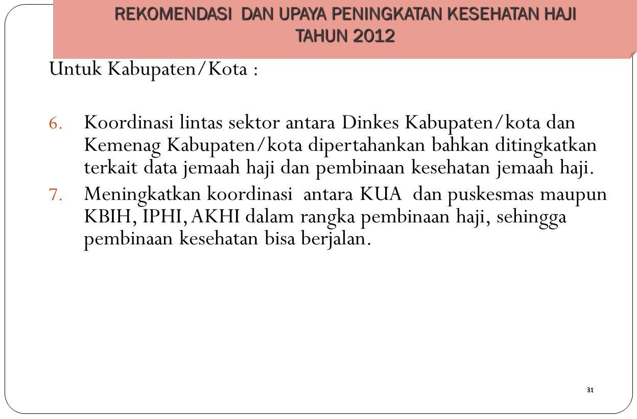 31 REKOMENDASI DAN UPAYA PENINGKATAN KESEHATAN HAJI TAHUN 2012 Untuk Kabupaten/Kota : 6. Koordinasi lintas sektor antara Dinkes Kabupaten/kota dan Kem