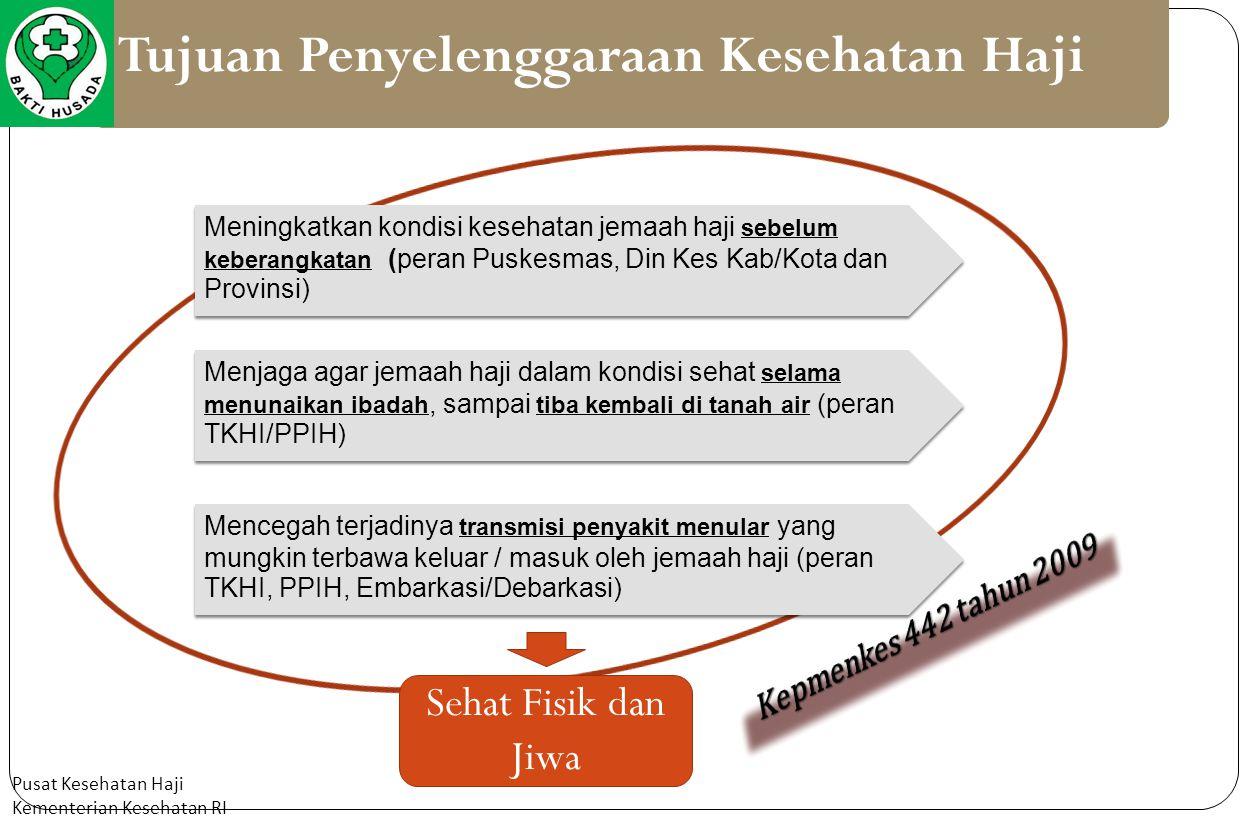 Pusat Kesehatan Haji Kementerian Kesehatan RI Tujuan Penyelenggaraan Kesehatan Haji Meningkatkan kondisi kesehatan jemaah haji sebelum keberangkatan (