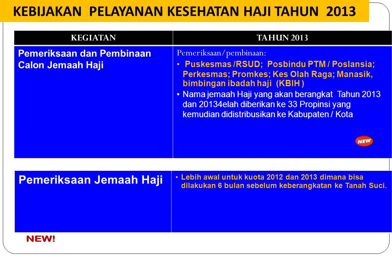 KEGIATAN TAHUN 2013 Pemeriksaan dan Pembinaan Calon Jemaah Haji Pemeriksaan/pembinaan: Puskesmas /RSUD; Posbindu PTM / Poslansia; Perkesmas; Promkes;