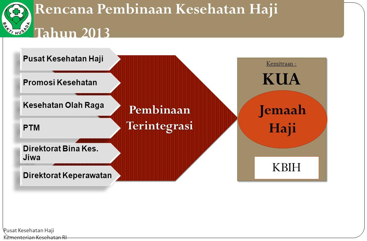 Pembinaan Terintegrasi Pusat Kesehatan Haji Kementerian Kesehatan RI Rencana Pembinaan Kesehatan Haji Tahun 2013 Pusat Kesehatan Haji Promosi Kesehata