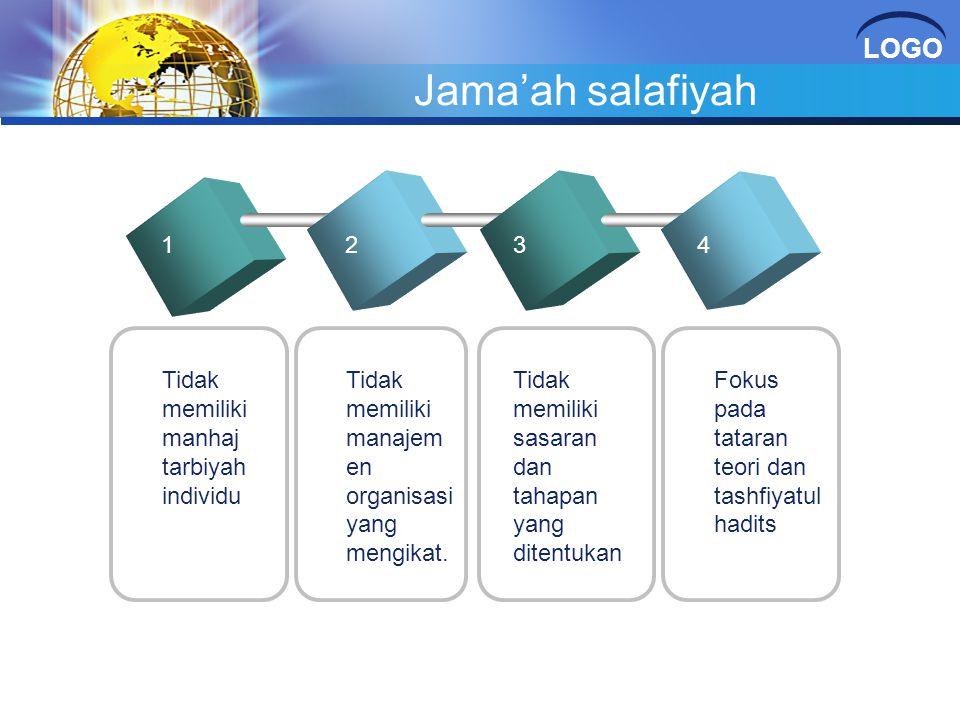 LOGO Jama'ah salafiyah 1234 Tidak memiliki manhaj tarbiyah individu Tidak memiliki manajem en organisasi yang mengikat. Fokus pada tataran teori dan t