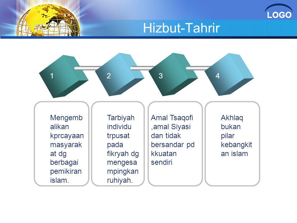 LOGO Hizbut-Tahrir 1234 Mengemb alikan kprcayaan masyarak at dg berbagai pemikiran islam. Tarbiyah individu trpusat pada fikryah dg mengesa mpingkan r