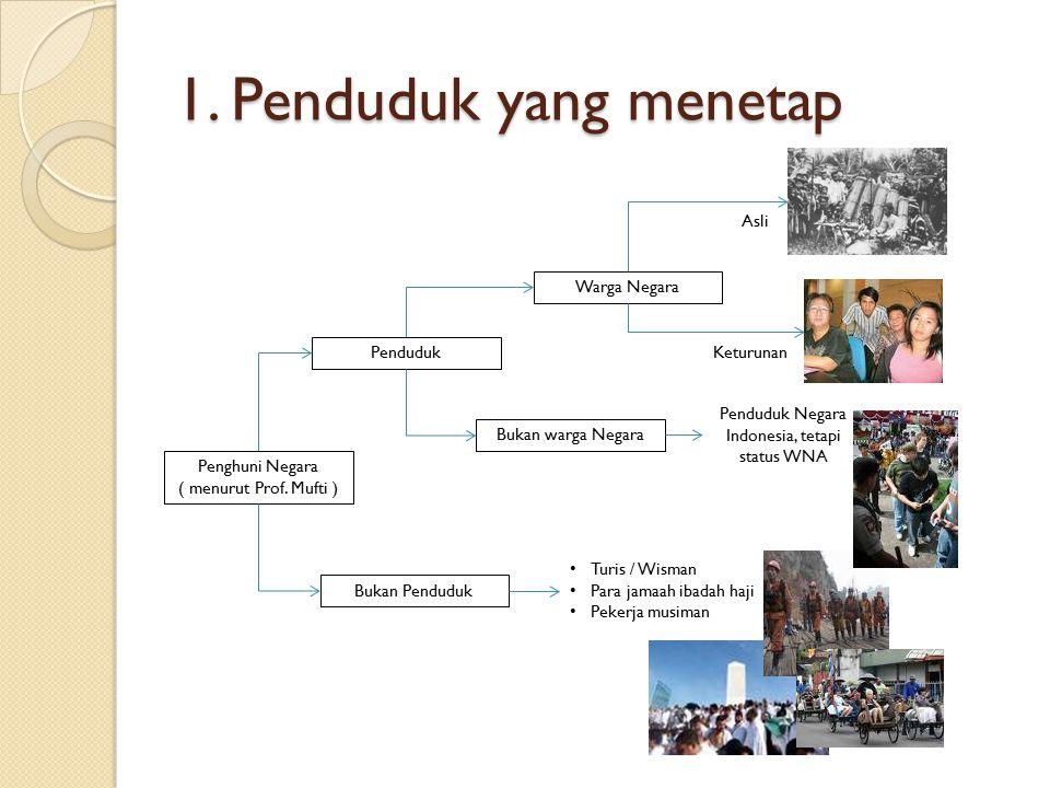 1. Penduduk yang menetap Penghuni Negara ( menurut Prof. Mufti ) Penduduk Bukan Penduduk Warga Negara Bukan warga Negara Turis / Wisman Para jamaah ib