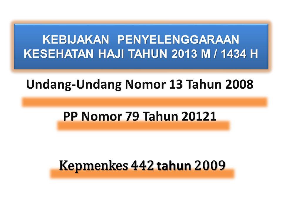 KEBIJAKAN PENYELENGGARAAN KESEHATAN HAJI TAHUN 2013 M / 1434 H Kepmenkes 442 tahun 2009 Undang-Undang Nomor 13 Tahun 2008 PP Nomor 79 Tahun 20121