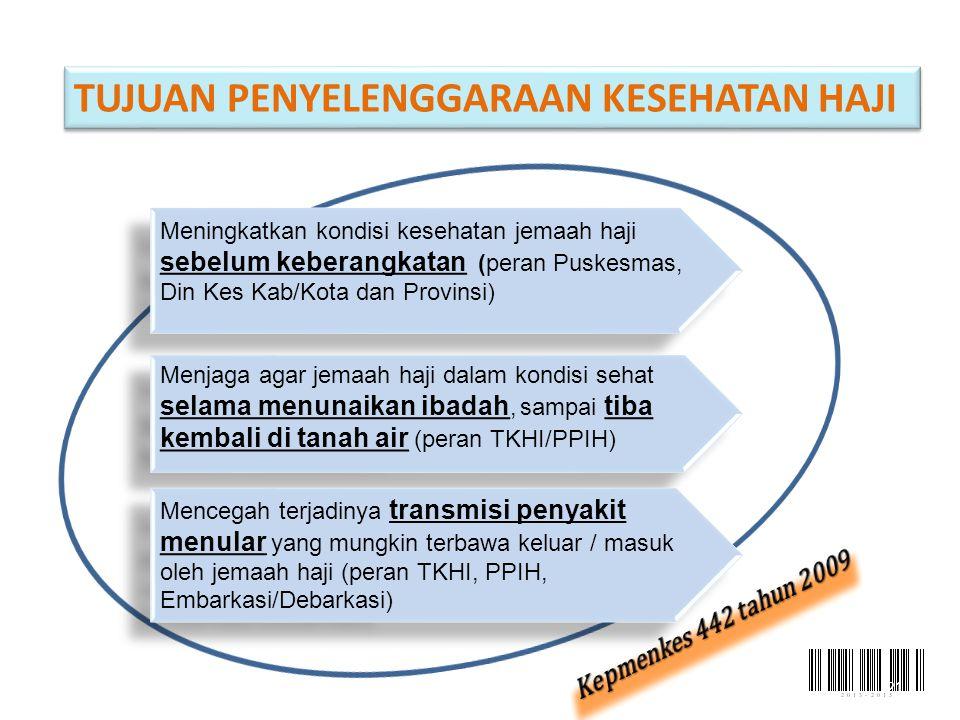 Meningkatkan kondisi kesehatan jemaah haji sebelum keberangkatan (peran Puskesmas, Din Kes Kab/Kota dan Provinsi) Menjaga agar jemaah haji dalam kondi