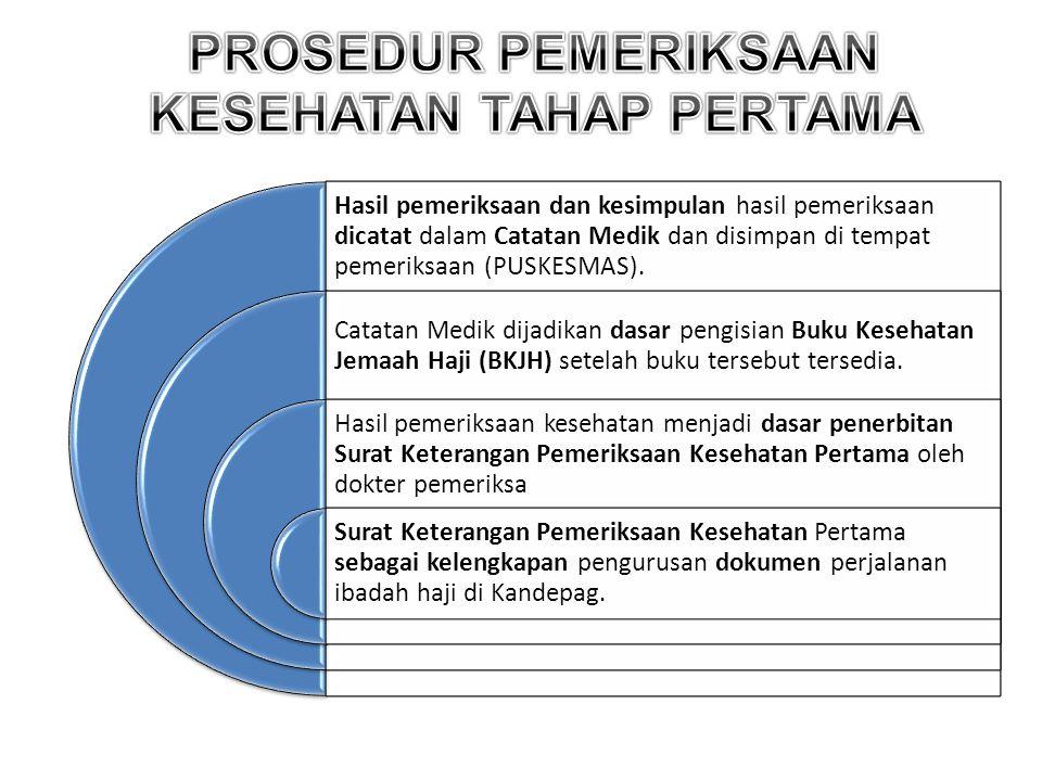 Hasil pemeriksaan dan kesimpulan hasil pemeriksaan dicatat dalam Catatan Medik dan disimpan di tempat pemeriksaan (PUSKESMAS). Catatan Medik dijadikan