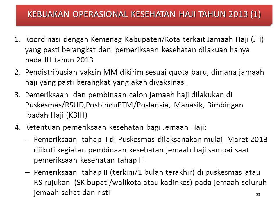 33 KEBIJAKAN OPERASIONAL KESEHATAN HAJI TAHUN 2013 (1) 1.Koordinasi dengan Kemenag Kabupaten/Kota terkait Jamaah Haji (JH) yang pasti berangkat dan pe