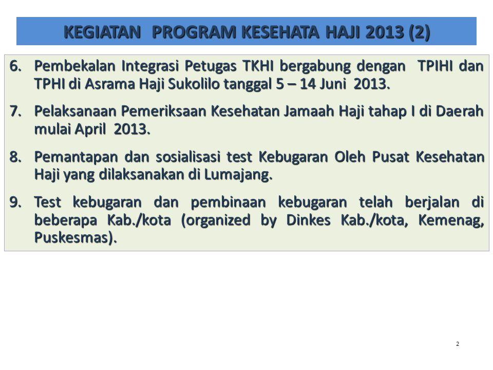 2 6.Pembekalan Integrasi Petugas TKHI bergabung dengan TPIHI dan TPHI di Asrama Haji Sukolilo tanggal 5 – 14 Juni 2013. 7.Pelaksanaan Pemeriksaan Kese
