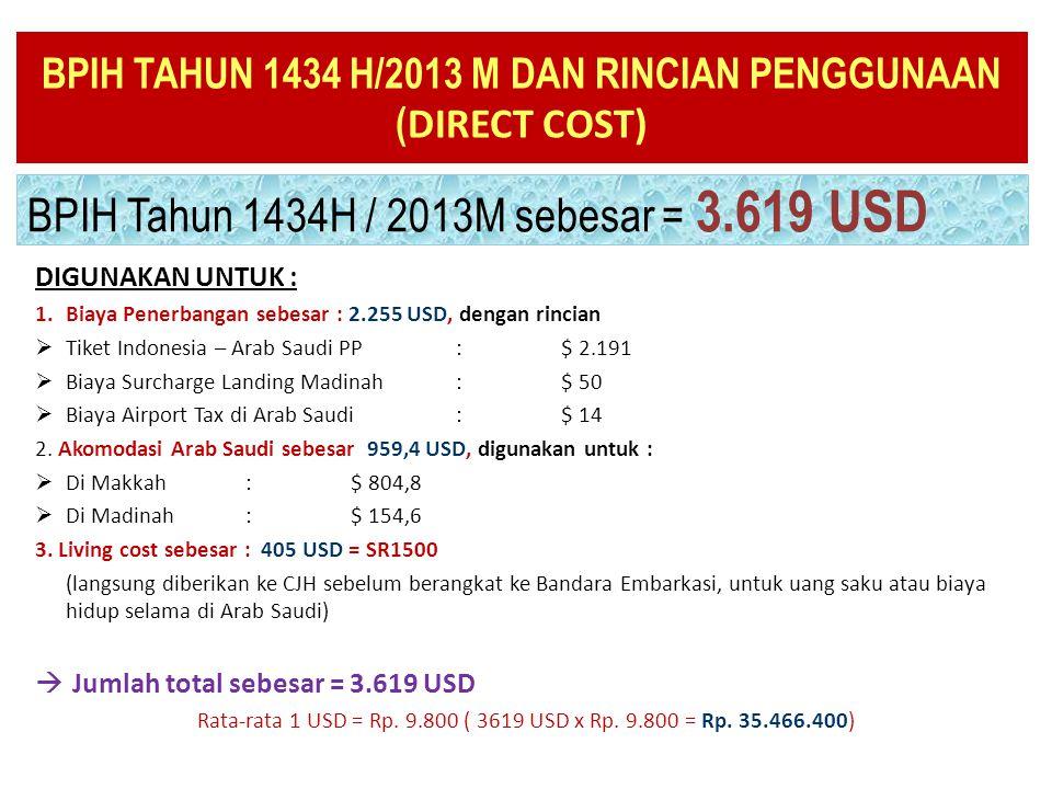 BPIH TAHUN 1434 H/2013 M DAN RINCIAN PENGGUNAAN ( DIRECT COST) BPIH Tahun 1434H / 2013M sebesar = 3.619 USD DIGUNAKAN UNTUK : 1.Biaya Penerbangan sebe