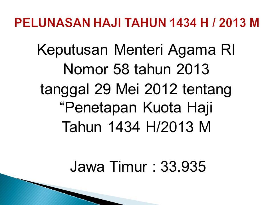 "Keputusan Menteri Agama RI Nomor 58 tahun 2013 tanggal 29 Mei 2012 tentang ""Penetapan Kuota Haji Tahun 1434 H/2013 M Jawa Timur : 33.935"
