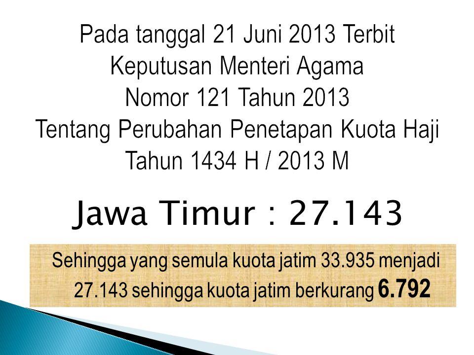 Jawa Timur : 27.143 Sehingga yang semula kuota jatim 33.935 menjadi 27.143 sehingga kuota jatim berkurang 6.792