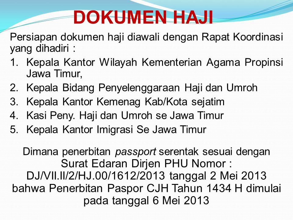 DOKUMEN HAJI Persiapan dokumen haji diawali dengan Rapat Koordinasi yang dihadiri : 1.Kepala Kantor Wilayah Kementerian Agama Propinsi Jawa Timur, 2.K