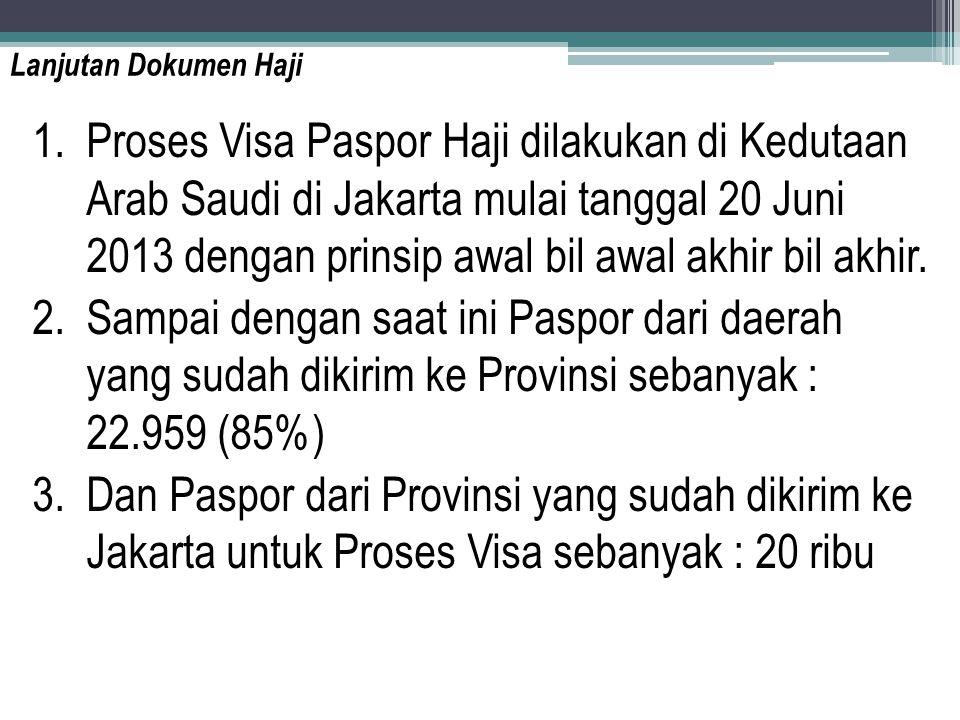Lanjutan Dokumen Haji 1.Proses Visa Paspor Haji dilakukan di Kedutaan Arab Saudi di Jakarta mulai tanggal 20 Juni 2013 dengan prinsip awal bil awal ak