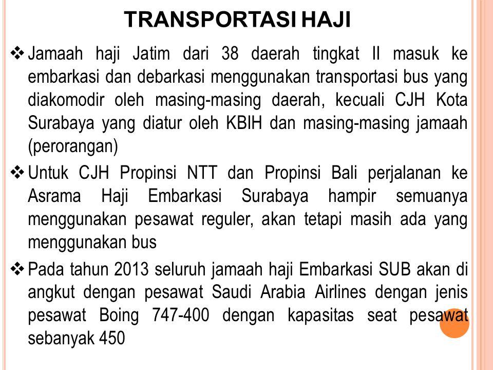 TRANSPORTASI HAJI  Jamaah haji Jatim dari 38 daerah tingkat II masuk ke embarkasi dan debarkasi menggunakan transportasi bus yang diakomodir oleh mas