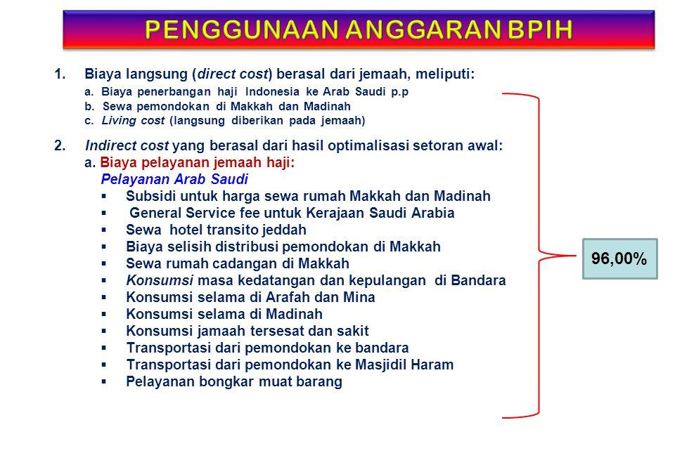 1. Biaya langsung (direct cost) berasal dari jemaah, meliputi: a. Biaya penerbangan haji Indonesia ke Arab Saudi p.p b. Sewa pemondokan di Makkah dan