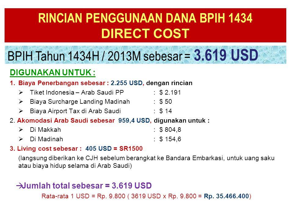 RINCIAN PENGGUNAAN DANA BPIH 1434 DIRECT COST BPIH Tahun 1434H / 2013M sebesar = 3.619 USD DIGUNAKAN UNTUK : 1.Biaya Penerbangan sebesar : 2.255 USD,
