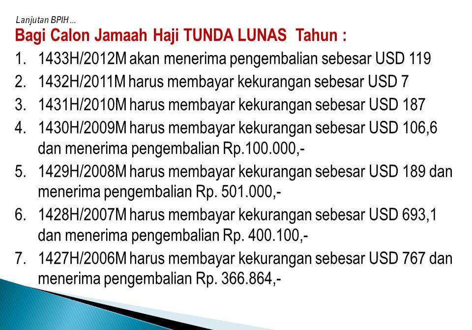 Bagi Calon Jamaah Haji TUNDA LUNAS Tahun : 1.1433H/2012M akan menerima pengembalian sebesar USD 119 2.1432H/2011M harus membayar kekurangan sebesar US