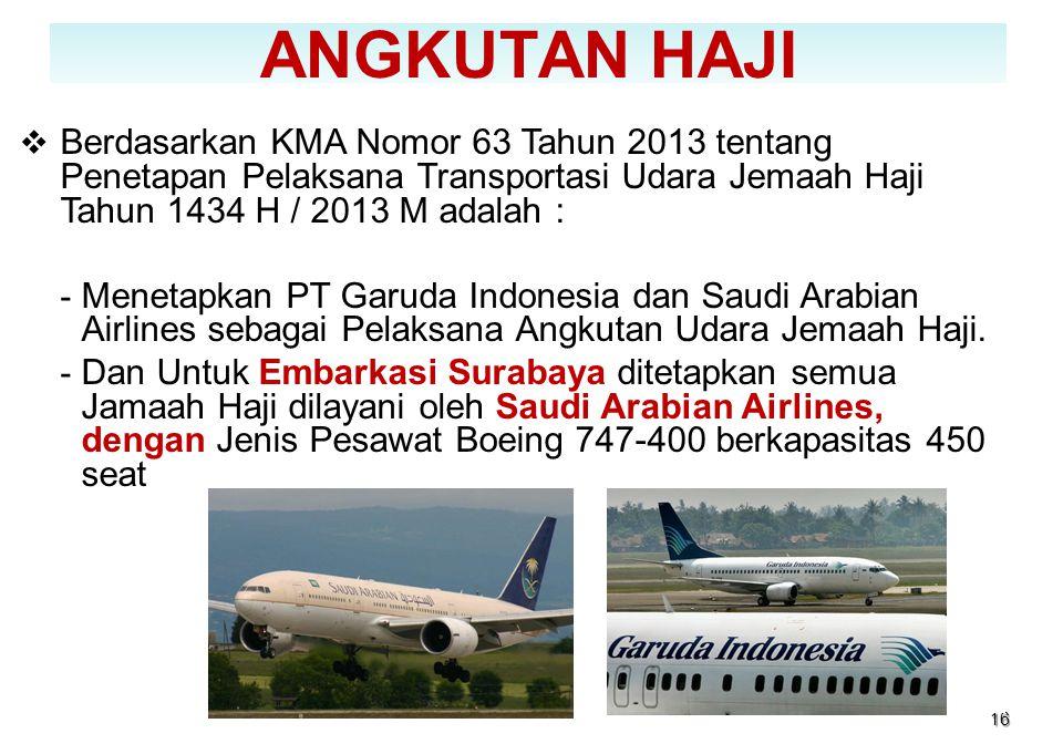 16  Berdasarkan KMA Nomor 63 Tahun 2013 tentang Penetapan Pelaksana Transportasi Udara Jemaah Haji Tahun 1434 H / 2013 M adalah : - Menetapkan PT Gar