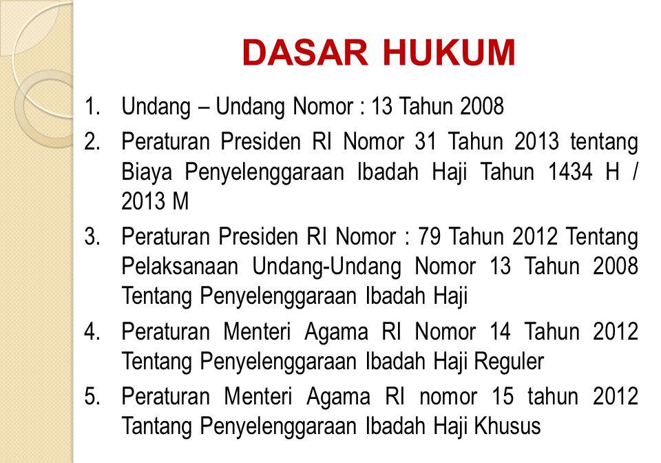 DASAR HUKUM 1.Undang – Undang Nomor : 13 Tahun 2008 2.Peraturan Presiden RI Nomor 31 Tahun 2013 tentang Biaya Penyelenggaraan Ibadah Haji Tahun 1434 H