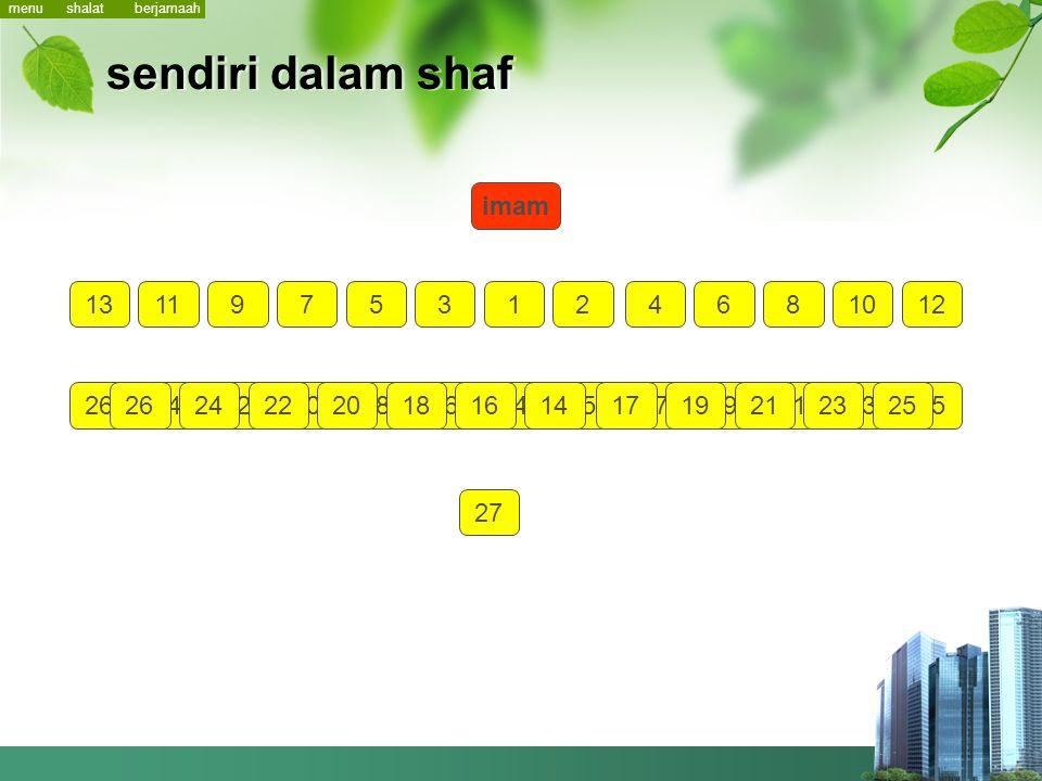 membentuk shaf 8 imam 1046129713111253 21231719252220262414151816 35373133393432383627293028 menu berjamaah shalat