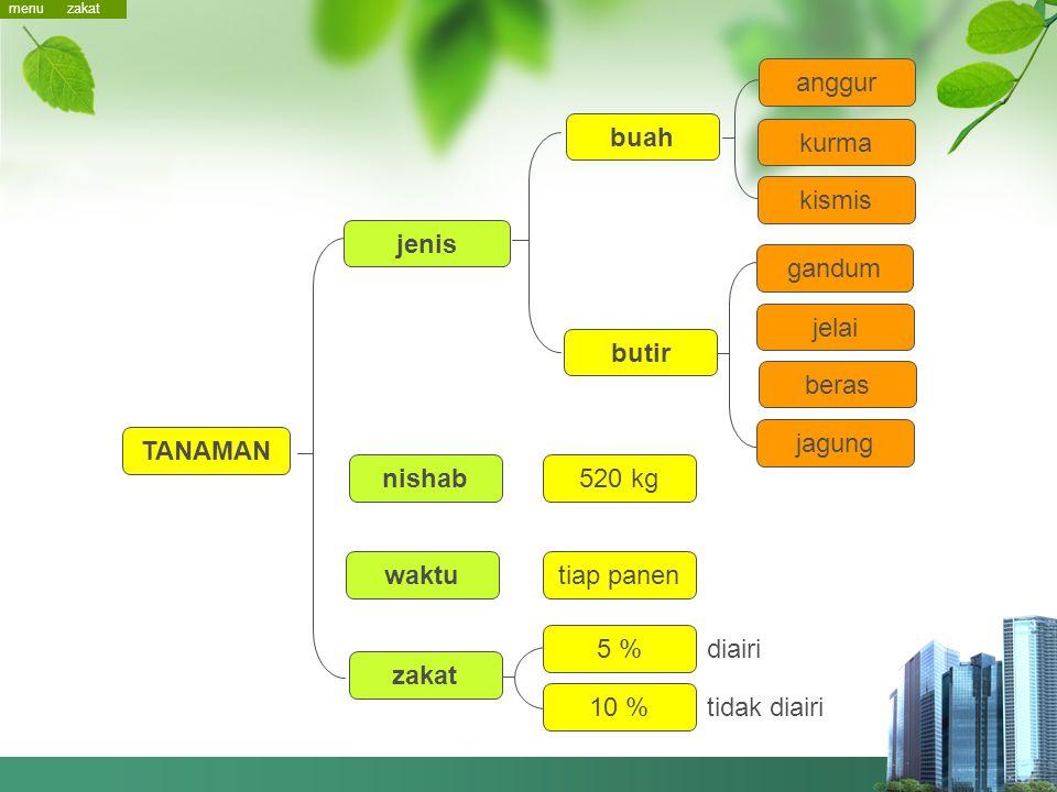 Zakat Tanaman menu menu zakat