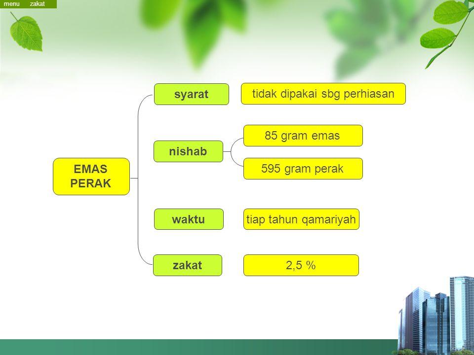 Zakat Emas Perak menu zakat