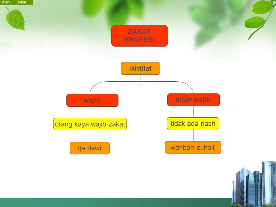 Zakat Profesi menu menu zakat