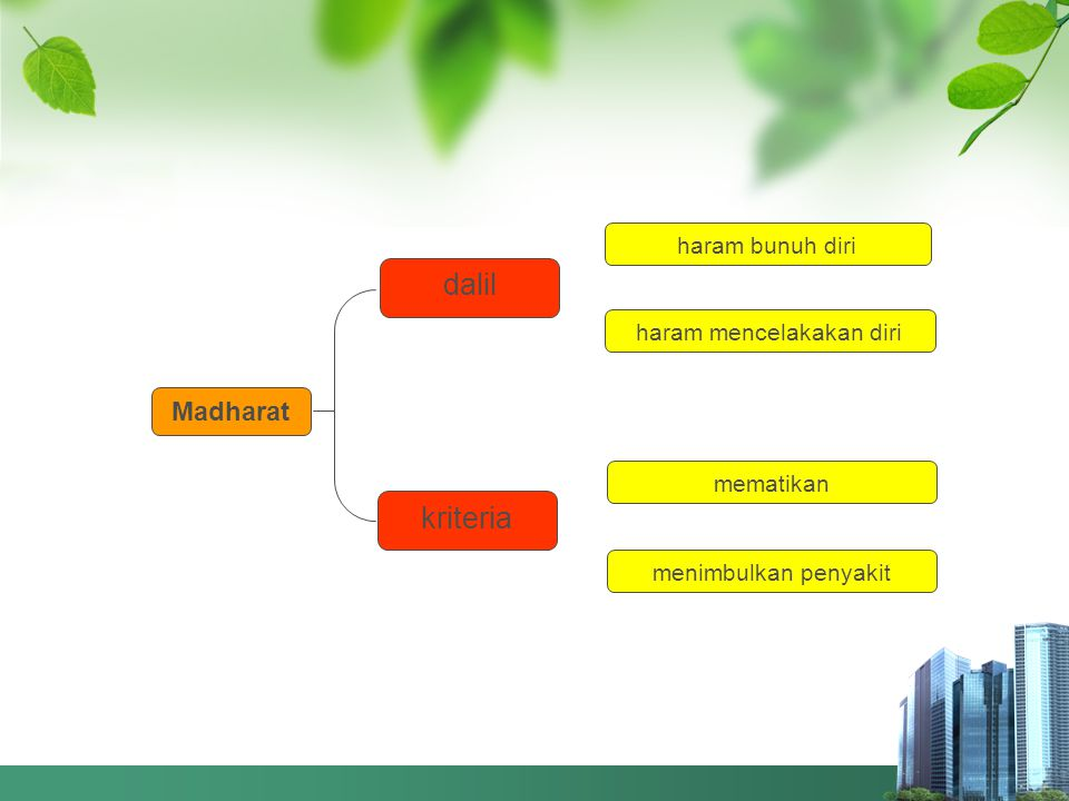 Alcohol  Rumus Kimia  C n H 2n + 1 OH'  Sering disebut Etanol  istilah yang umum untuk senyawa organik apa pun yang memiliki gugus hidroksil (- OH
