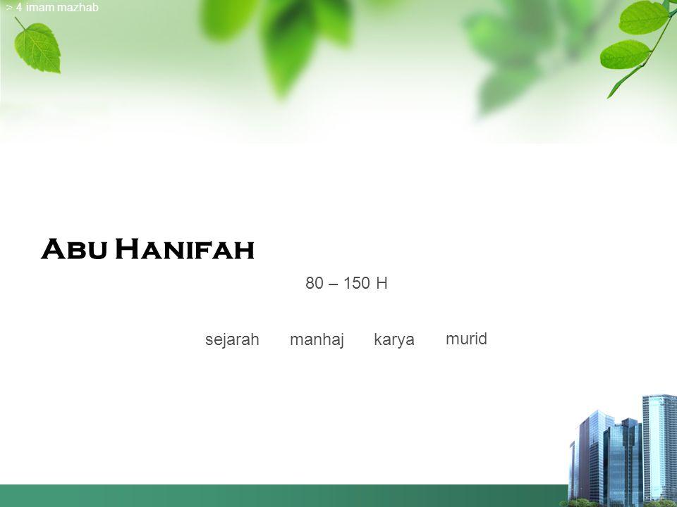 4 Imam Mazhab Abu Hanifah Malik Syafi'i Ahmad