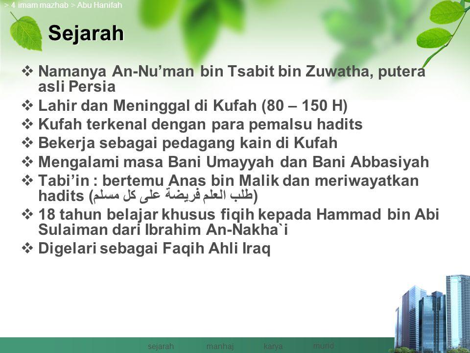 Abu Hanifah > 4 imam mazhab 80 – 150 H sejarahmanhajkarya murid