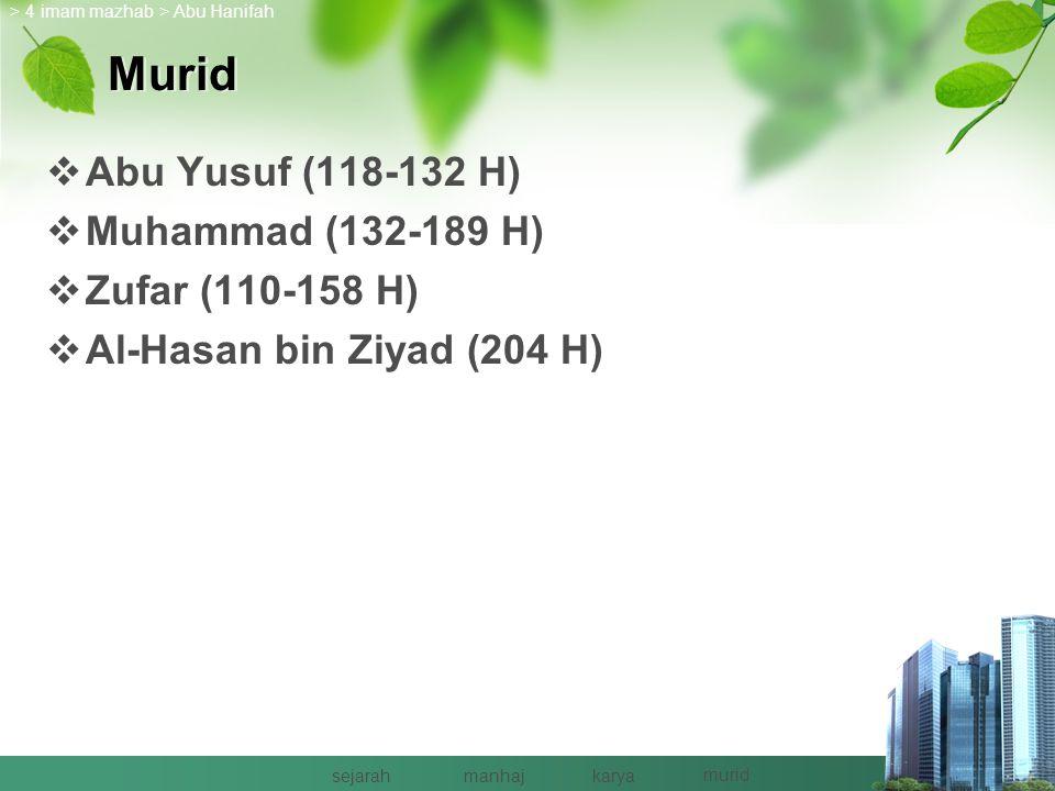 Manhaj  Ushul Manhaj Quran - Sunnah - Ijma` - Qiyas - Istihsan  Sangat ketat dalam menerima hadits  Imam Ahli Ra'yi  Meluaskan qiyas dan komparasi