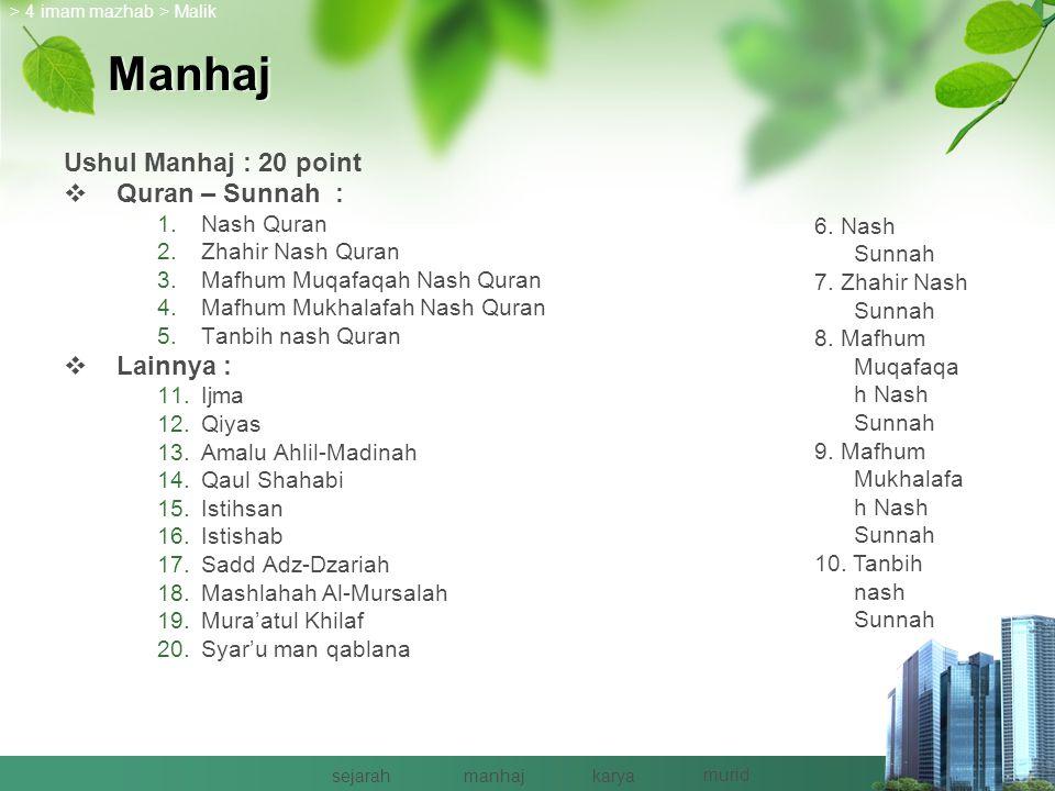 Sejarah  Malik bin Anas bin Abi Amir Al-Ashbahi  Lahir dan wafat di Madinah (93-179 H)  Mengalami masa Umawi dan Abbasi  Imam Ahli Hadits dan Fiqi