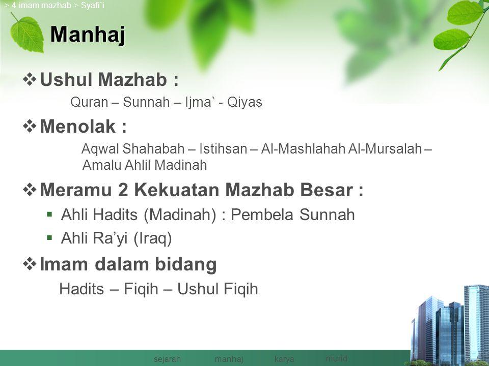Sejarah  Muhammad bin Idris bin Abbas bin Utsman bin Syafi`.  Lahir di Gaza Palestina 150 H wafat di Mesir 204 H  Usia 2 tahun kembali ke Mekkah da