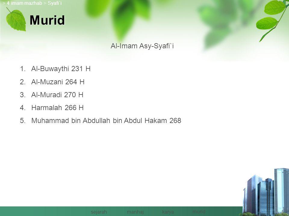 Manhaj  Ushul Mazhab : Quran – Sunnah – Ijma` - Qiyas  Menolak : Aqwal Shahabah – Istihsan – Al-Mashlahah Al-Mursalah – Amalu Ahlil Madinah  Meramu 2 Kekuatan Mazhab Besar :  Ahli Hadits (Madinah) : Pembela Sunnah  Ahli Ra'yi (Iraq)  Imam dalam bidang Hadits – Fiqih – Ushul Fiqih > 4 imam mazhab > Syafi`i sejarahmanhajkarya murid