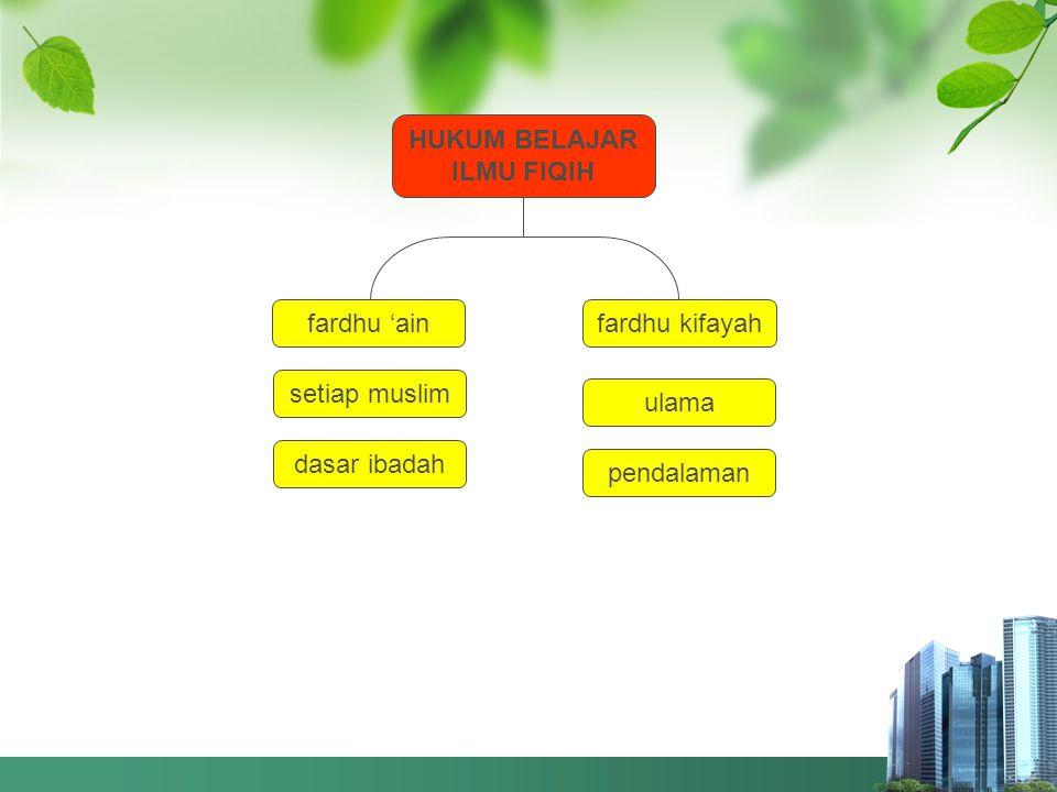 MATERI INI BISA DIDOWNLOAD DARI ustsarwat.com/download