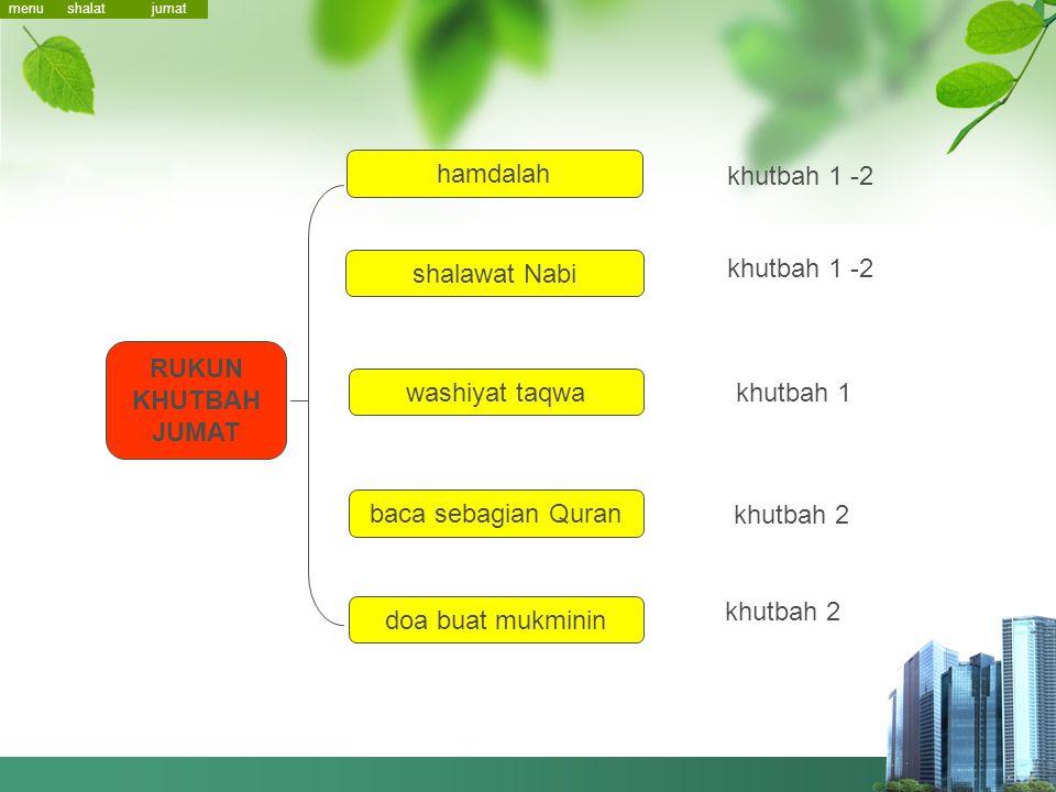 menu SYARAT SAH SHALAT JUMAT dilaksanakan dalam pemukiman dilaksanakan di waktu dzhuhur minimal 40 orang yang wajib shalat jumat tidak didahului jumat
