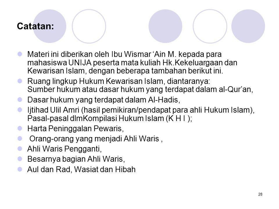 28 Catatan: Materi ini diberikan oleh Ibu Wismar 'Ain M. kepada para mahasiswa UNIJA peserta mata kuliah Hk.Kekeluargaan dan Kewarisan Islam, dengan b