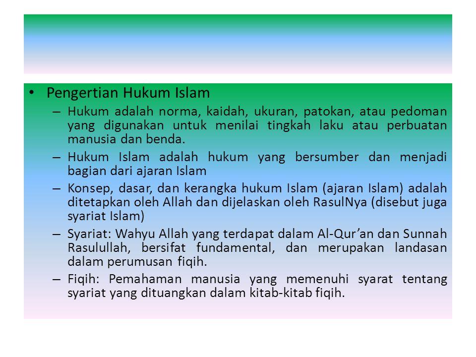 Konsep hukum dan HAM dalam Islam Hukum Islam (definisi/ruang lingkupnya) HAM menurut Islam Demokrasi dalam Islam Prinsip-prinsip demokrasi dalam Islam