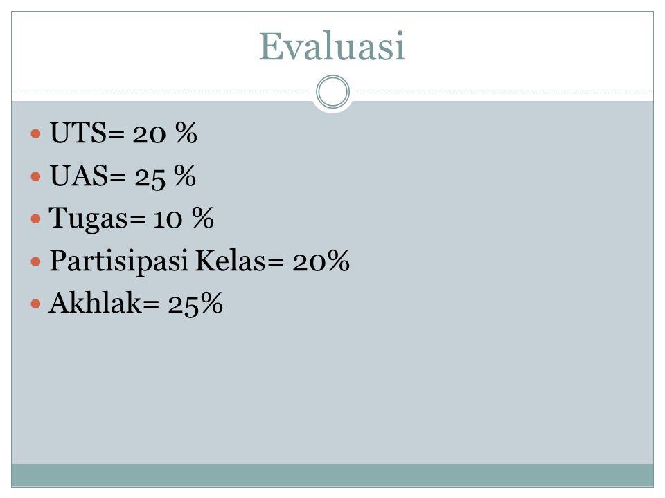Evaluasi UTS= 20 % UAS= 25 % Tugas= 10 % Partisipasi Kelas= 20% Akhlak= 25%