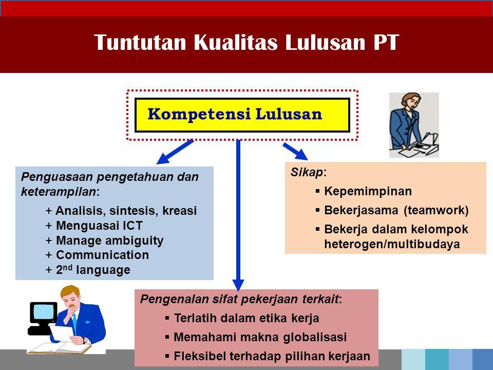 Kompetensi Lulusan Penguasaan pengetahuan dan keterampilan: + Analisis, sintesis, kreasi + Menguasai ICT + Manage ambiguity + Communication + 2 nd lan
