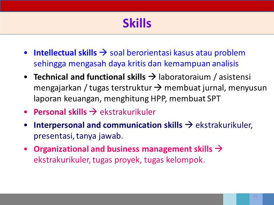 35 Skills Intellectual skills  soal berorientasi kasus atau problem sehingga mengasah daya kritis dan kemampuan analisis Technical and functional ski