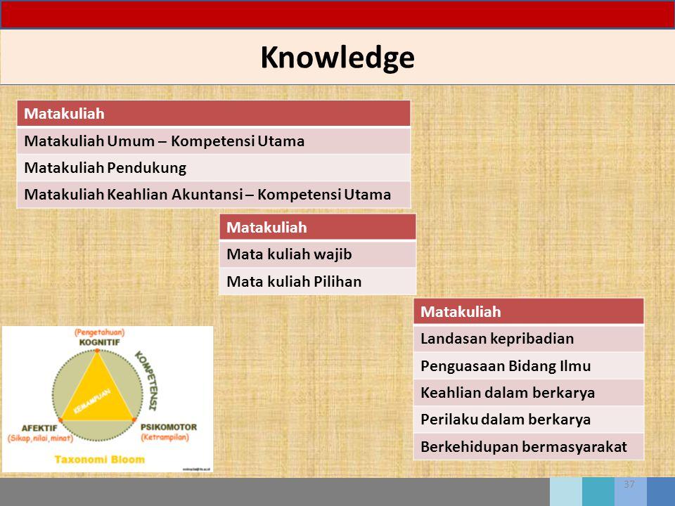 37 Knowledge Matakuliah Matakuliah Umum – Kompetensi Utama Matakuliah Pendukung Matakuliah Keahlian Akuntansi – Kompetensi Utama Matakuliah Mata kulia