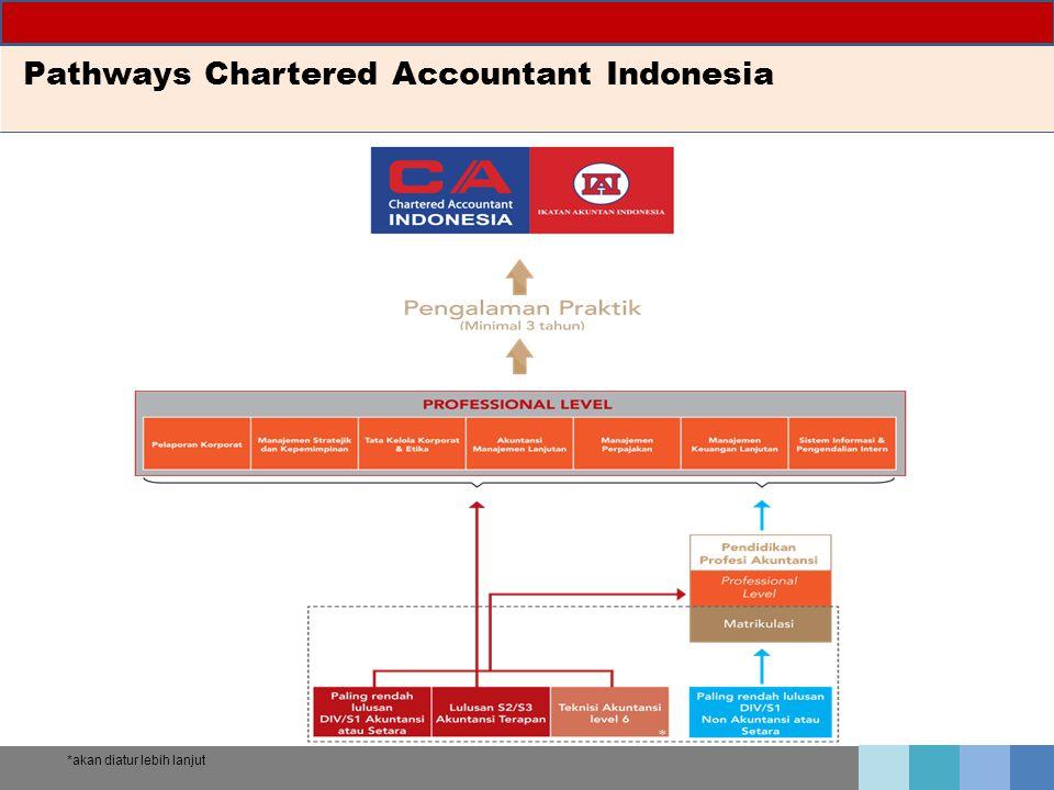 Pathways Chartered Accountant Indonesia *akan diatur lebih lanjut