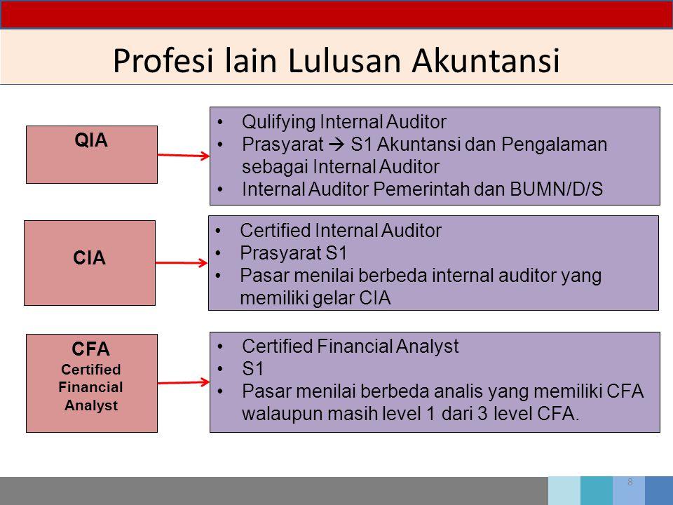 Profesi lain Lulusan Akuntansi 8 QIA Qulifying Internal Auditor Prasyarat  S1 Akuntansi dan Pengalaman sebagai Internal Auditor Internal Auditor Peme